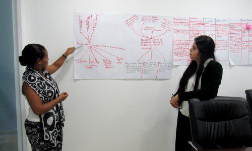 Standard Based Management of Training Programs